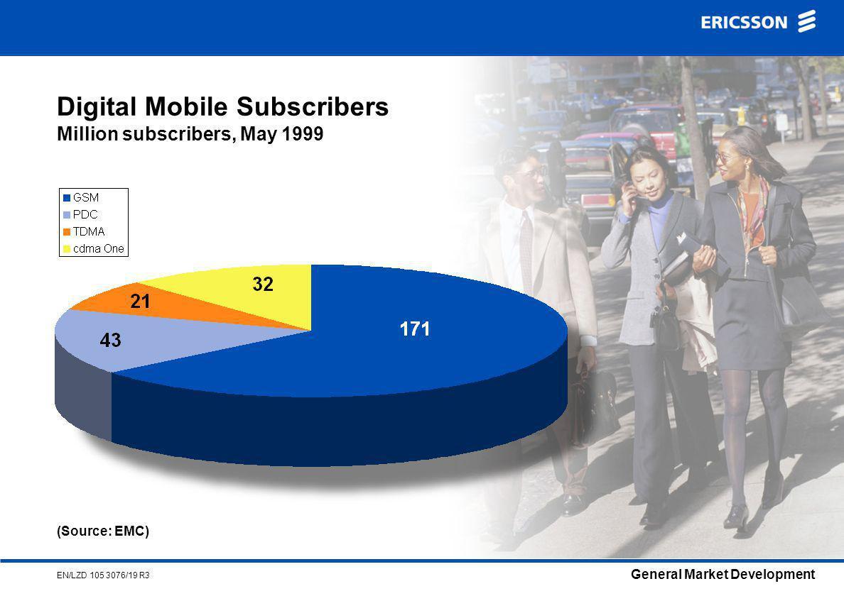 General Market Development EN/LZD 105 3076/19 R3 Digital Mobile Subscribers Million subscribers, May 1999 (Source: EMC)