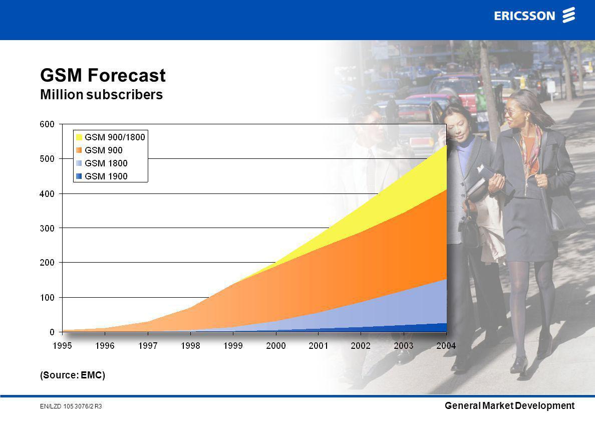 General Market Development EN/LZD 105 3076/2 R3 GSM Forecast Million subscribers (Source: EMC)