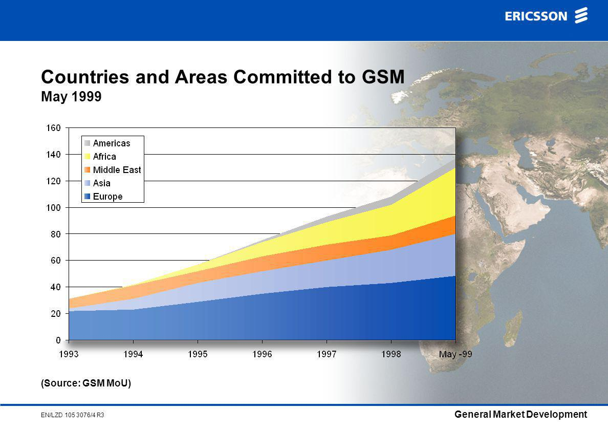General Market Development EN/LZD 105 3076/5 R3 Countries Committed to GSM May 1999 (Source: GSM MoU)