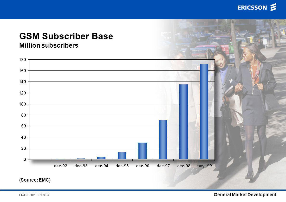 General Market Development EN/LZD 105 3076/10 R3 GSM Subscriber Base Total 171 million subscribers, May 1999 (Source: EMC)