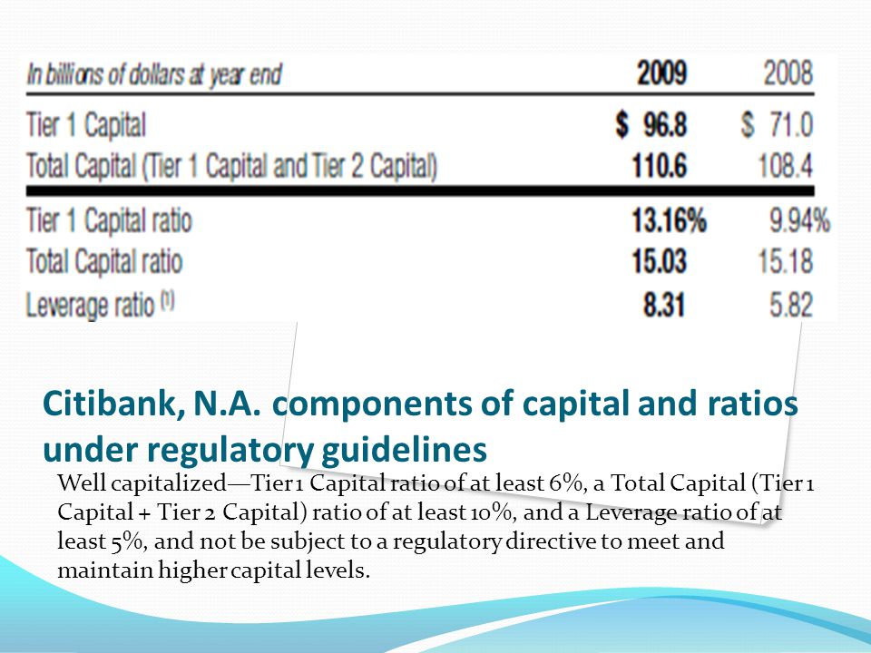Citibank, N.A. components of capital and ratios under regulatory guidelines Well capitalizedTier 1 Capital ratio of at least 6%, a Total Capital (Tier
