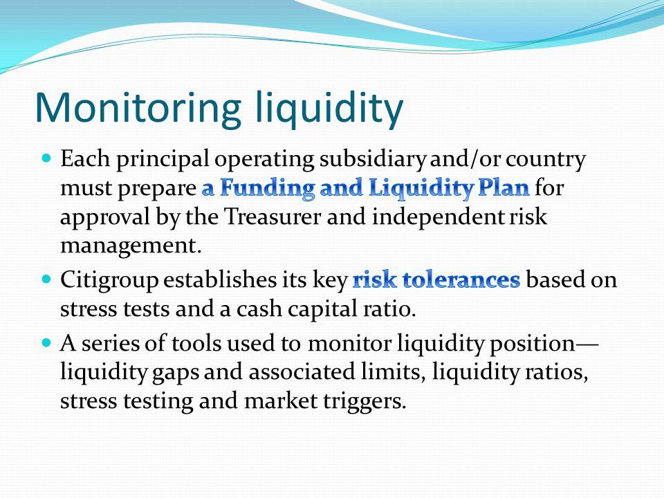 Monitoring liquidity