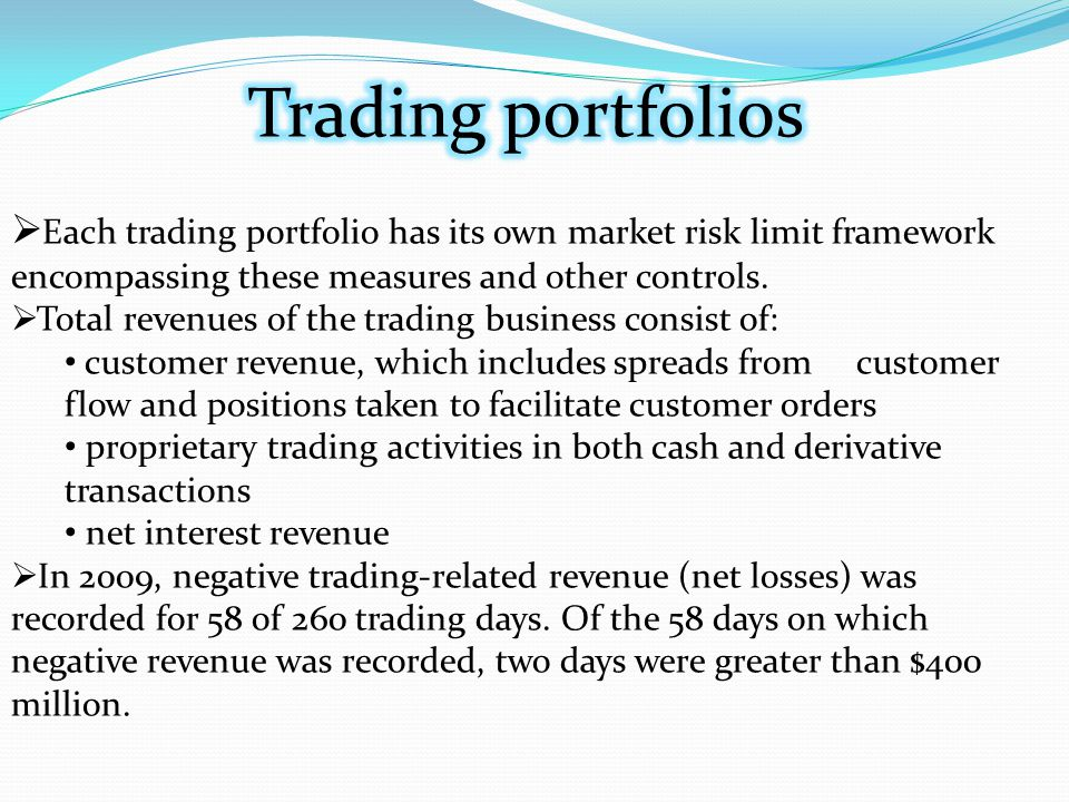 Each trading portfolio has its own market risk limit framework encompassing these measures and other controls. Total revenues of the trading business