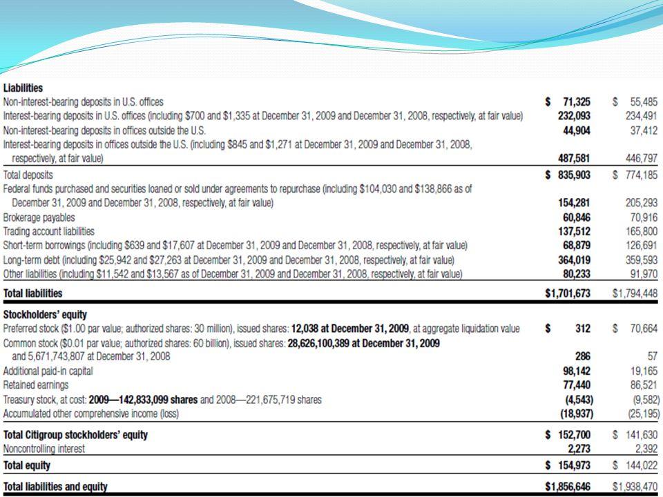 Outstanding loans - Corporate 2009 2008 2007 2006 2005