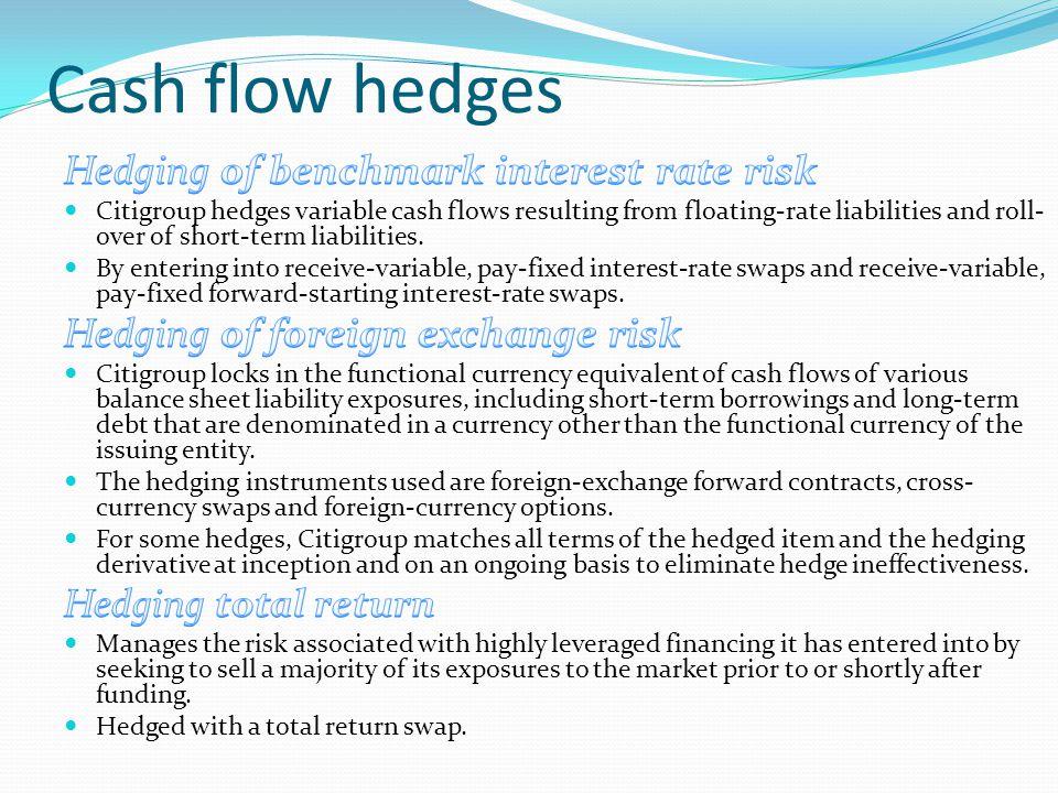 Cash flow hedges