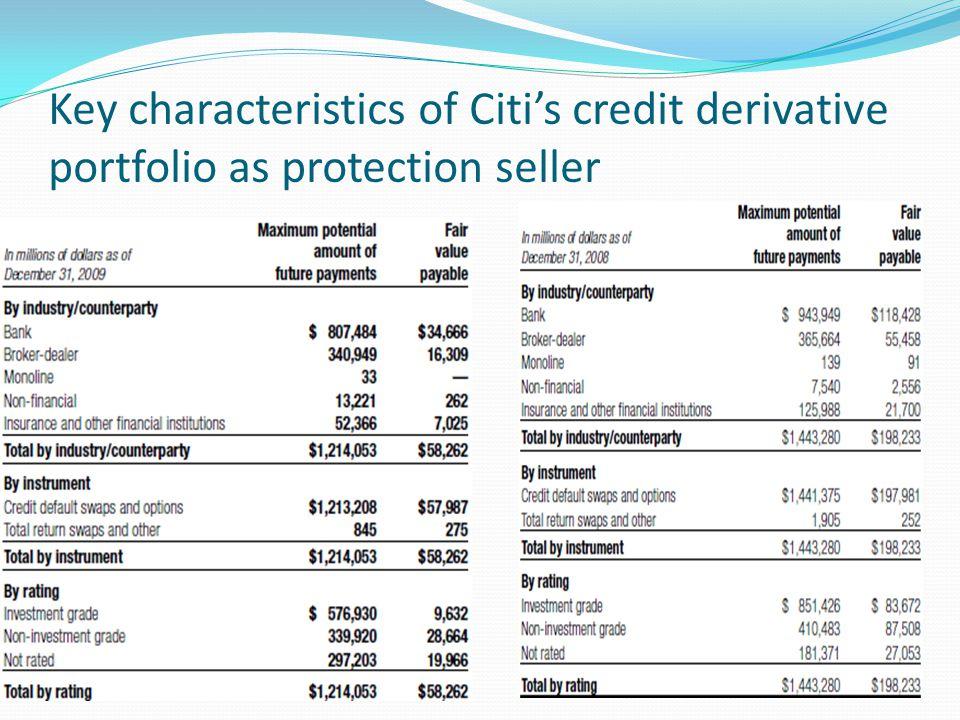 Key characteristics of Citis credit derivative portfolio as protection seller
