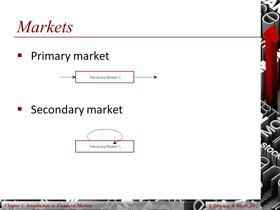 Chapter 1: Introduction to Financial Markets © Oltheten & Waspi 2012 Markets Primary market Secondary market