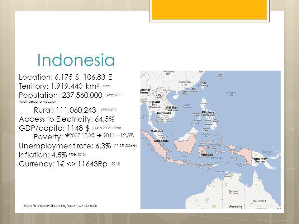 Indonesia Location: 6.175 S, 106.83 E Territory: 1,919,440 km 2 (15th) Population: 237,560,000 (4th;2011; tradingeconomics.com) Rural: 111,060,243 (47%;2010) Access to Electricity: 64,5% GDP/capita: 1148 $ (144th,2008;122nd) Poverty: 2007 17,8% 2011 = 12,5% Unemployment rate: 6,3% (11,2%;2006 ) Inflation: 4,5% (7% ;2010) Currency: 1 <> 11643Rp (2012) http://data.worldbank.org/country/indonesia