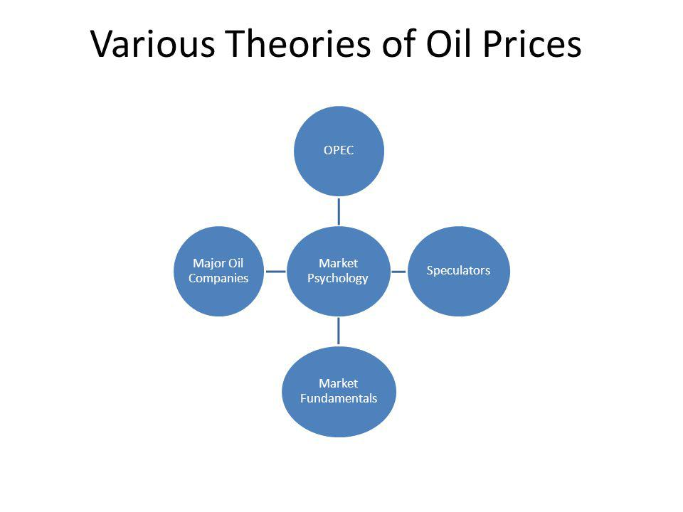 Various Theories of Oil Prices Market Psychology OPEC Speculators Market Fundamentals Major Oil Companies