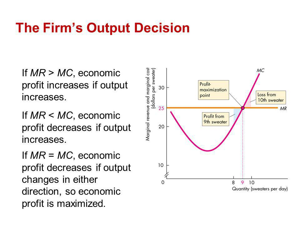If MR > MC, economic profit increases if output increases. If MR < MC, economic profit decreases if output increases. If MR = MC, economic profit decr