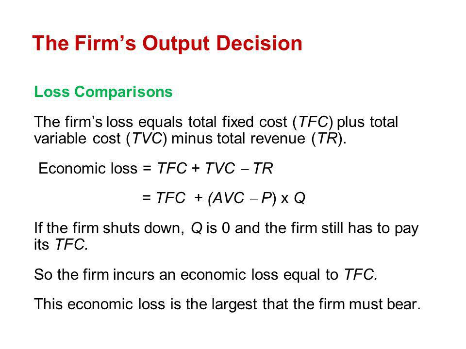 Loss Comparisons The firms loss equals total fixed cost (TFC) plus total variable cost (TVC) minus total revenue (TR). Economic loss = TFC + TVC TR =