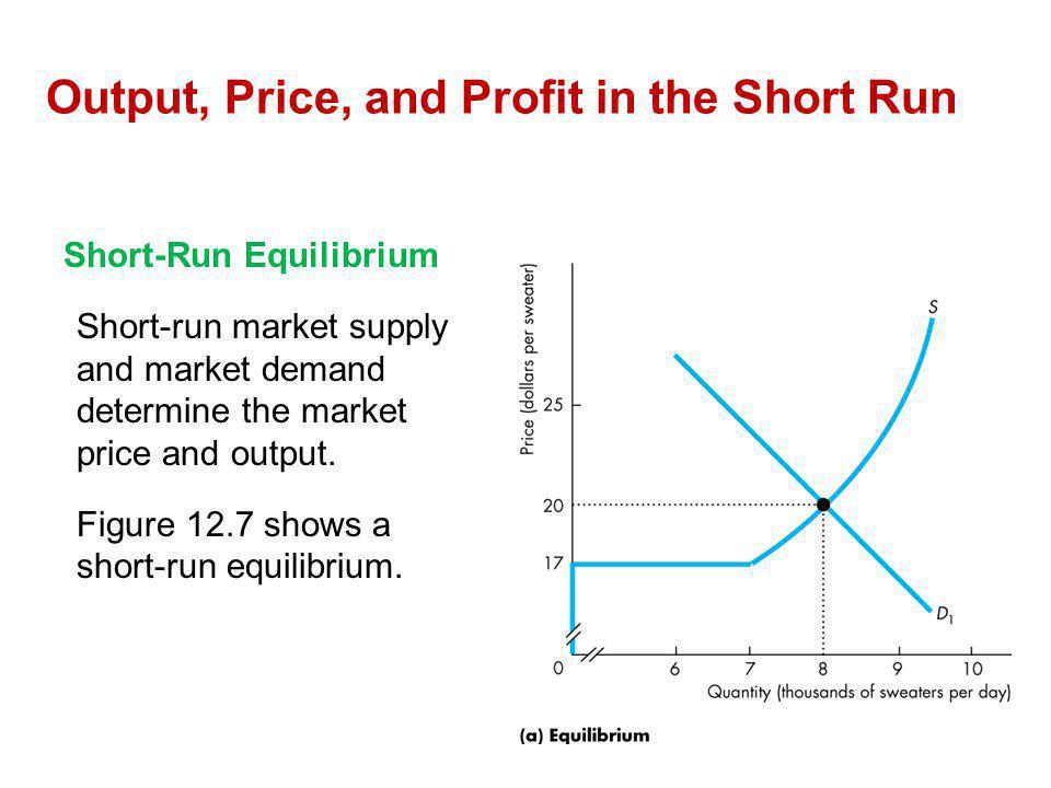 Short-Run Equilibrium Short-run market supply and market demand determine the market price and output. Figure 12.7 shows a short-run equilibrium.