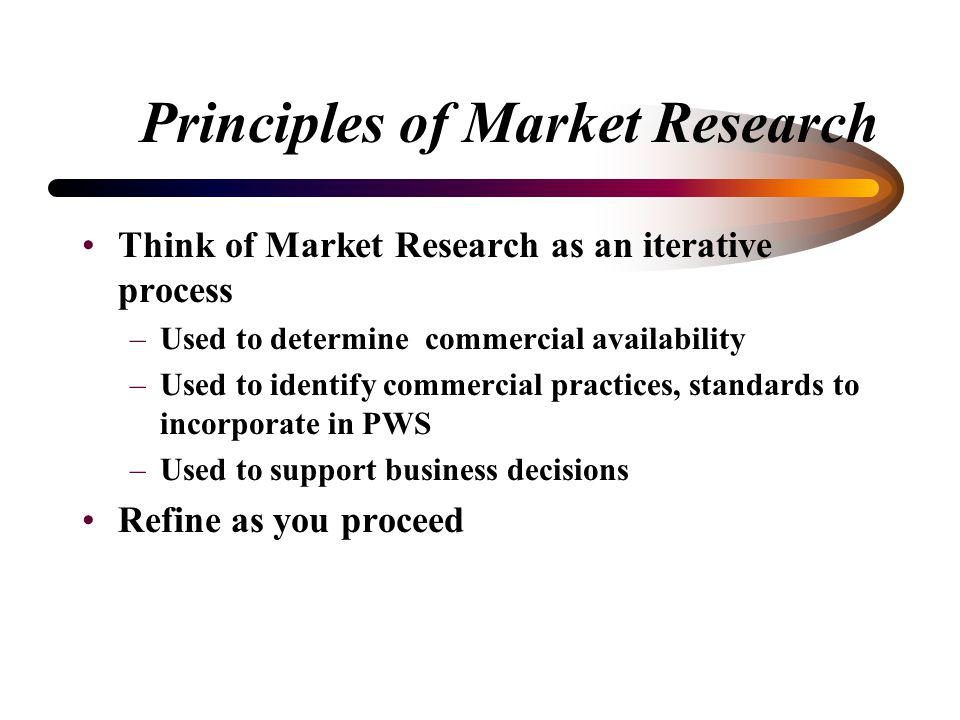 Principles of Market Research Start Early –Prior to Milestone 0 –Budget time and money Involve Users –In addition to formal (BRAG) lines of communicat