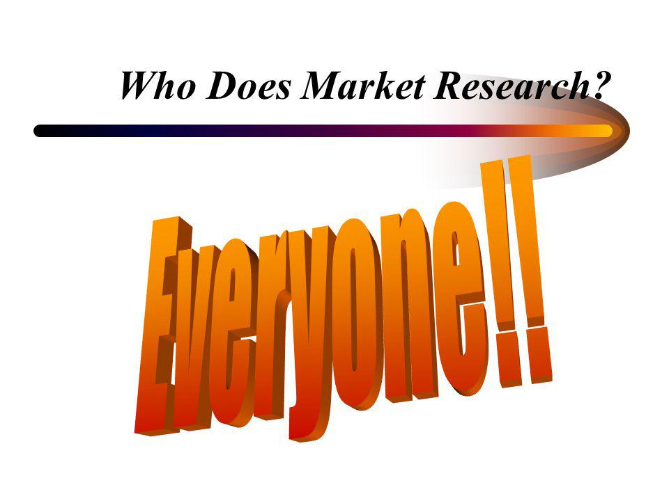 Why do Market Research? Make an informed business decision –Type of contract –Use of incentives –Best Value –Small business considerations