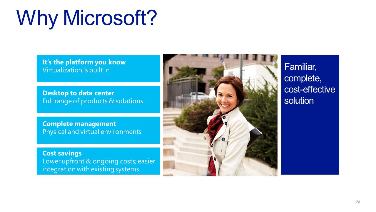Why Microsoft Familiar, complete, cost-effective solution 20