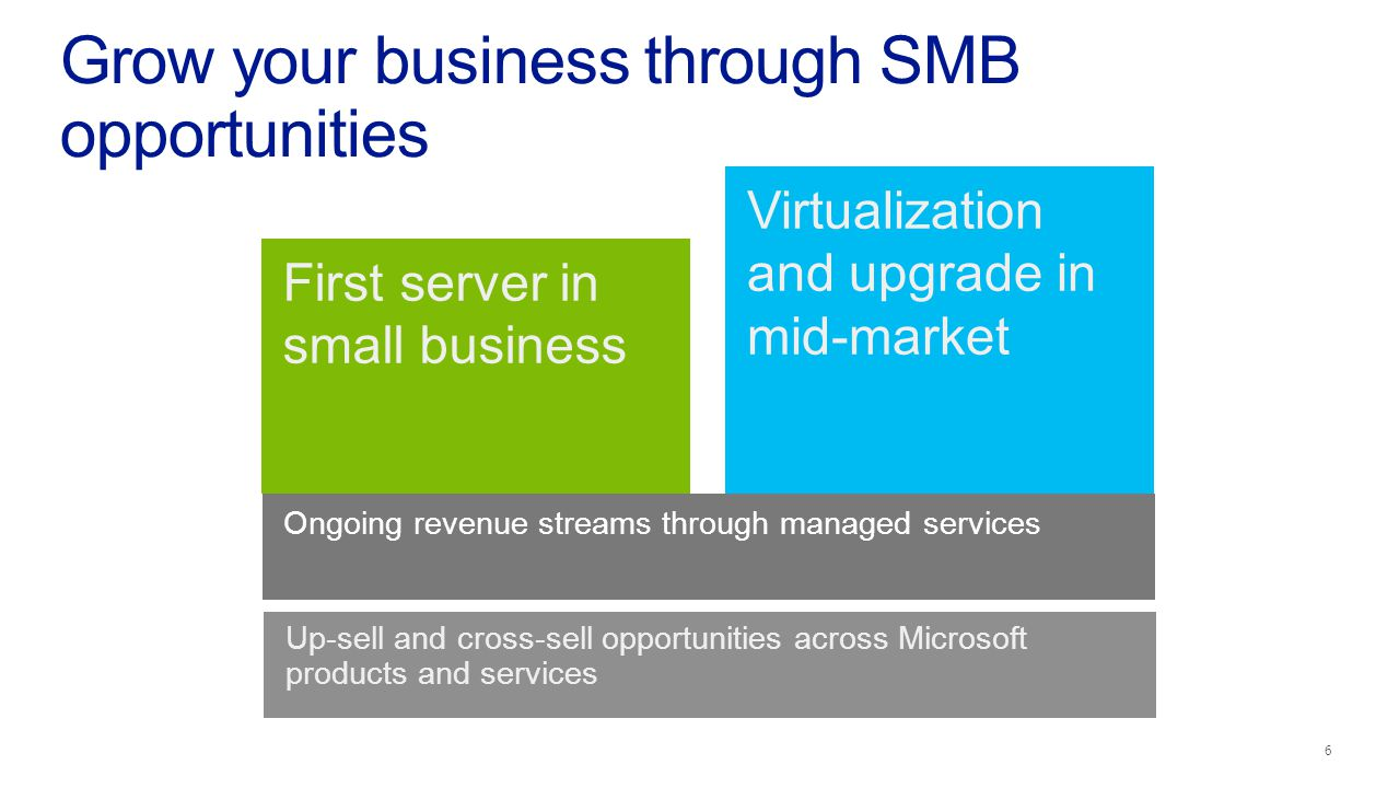 First server Virtualization Grow your business through SMB opportunities Up-sell and cross-sell opportunities across Microsoft products and services Virtualization and upgrade in mid-market First server in small business Ongoing revenue streams through managed services 6