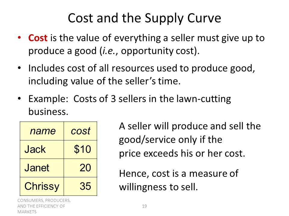 CONSUMERS, PRODUCERS, AND THE EFFICIENCY OF MARKETS 19 Cost and the Supply Curve namecost Jack$10 Janet20 Chrissy35 A seller will produce and sell the