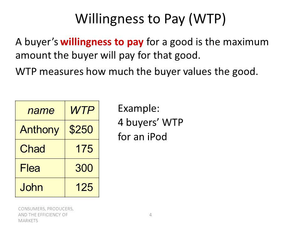 CONSUMERS, PRODUCERS, AND THE EFFICIENCY OF MARKETS 5 WTP and the Demand Curve Q:If price of iPod is $200, who will buy an iPod, and what is quantity demanded.
