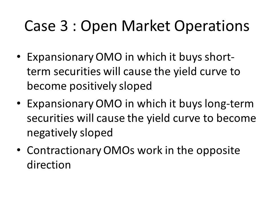 Case 3 : Open Market Operations Expansionary OMO in which it buys short- term securities will cause the yield curve to become positively sloped Expansionary OMO in which it buys long-term securities will cause the yield curve to become negatively sloped Contractionary OMOs work in the opposite direction