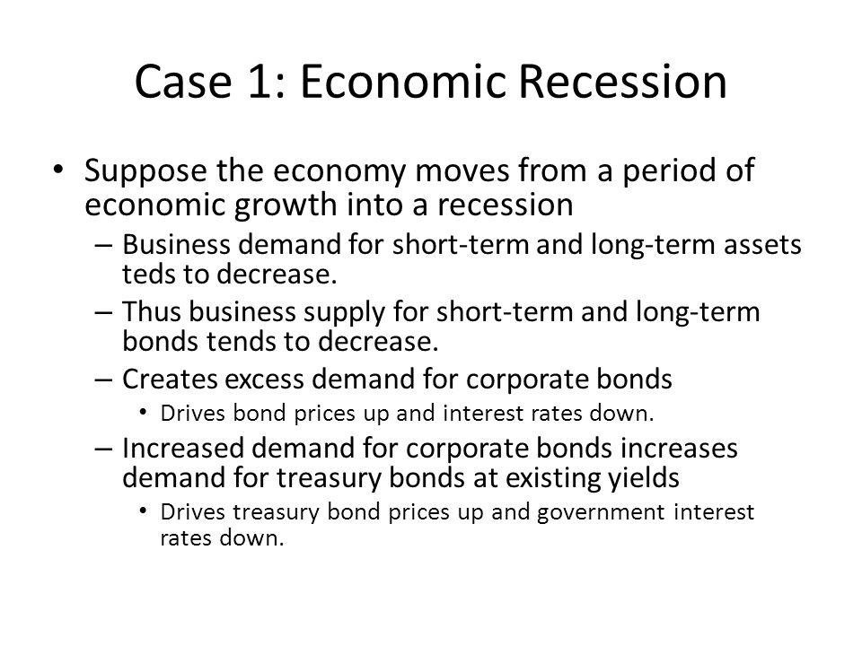 Case 1: Economic Recession Suppose the economy moves from a period of economic growth into a recession – Business demand for short-term and long-term assets teds to decrease.