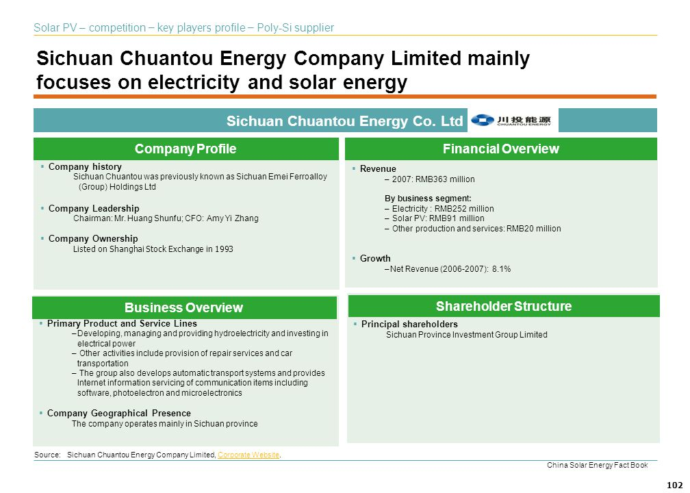 102 Sichuan Chuantou Energy Company Limited mainly focuses on electricity and solar energy Sichuan Chuantou Energy Co. Ltd Company history Sichuan Chu