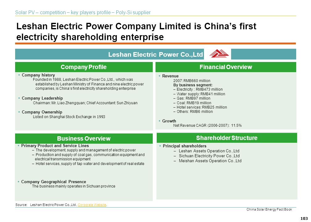 103 Leshan Electric Power Company Limited is Chinas first electricity shareholding enterprise Leshan Electric Power Co.,Ltd Company history Founded in