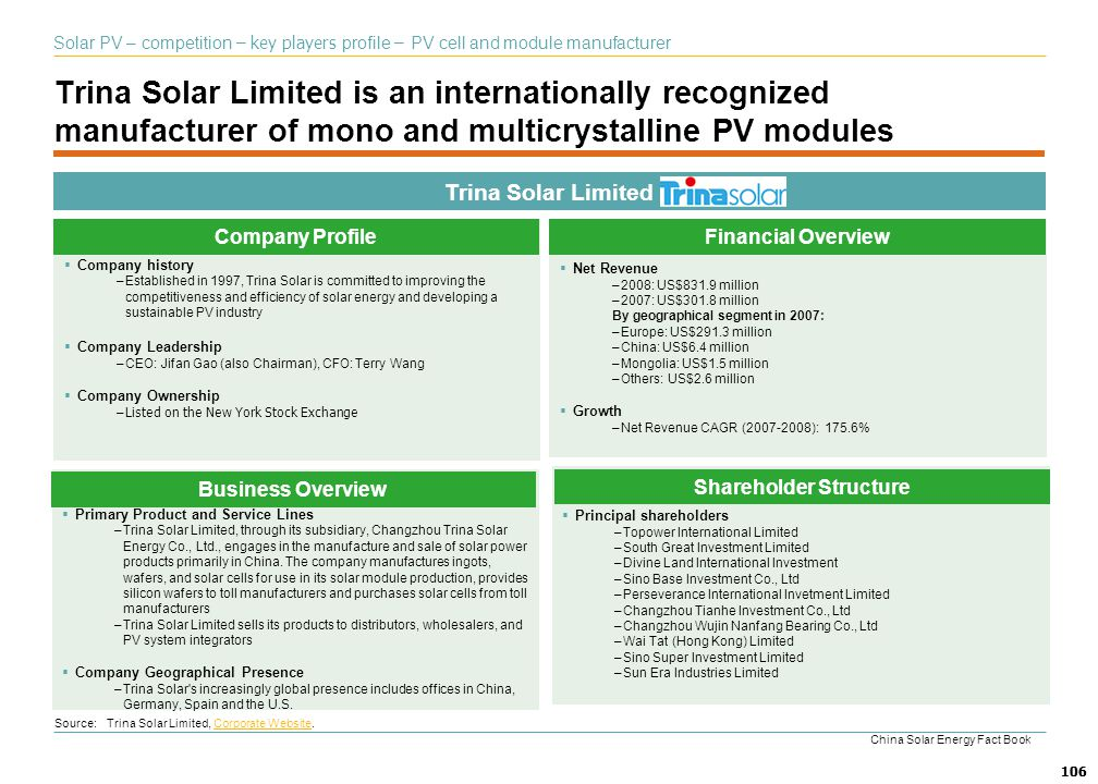 106 Trina Solar Limited is an internationally recognized manufacturer of mono and multicrystalline PV modules Trina Solar Limited Company history –Est
