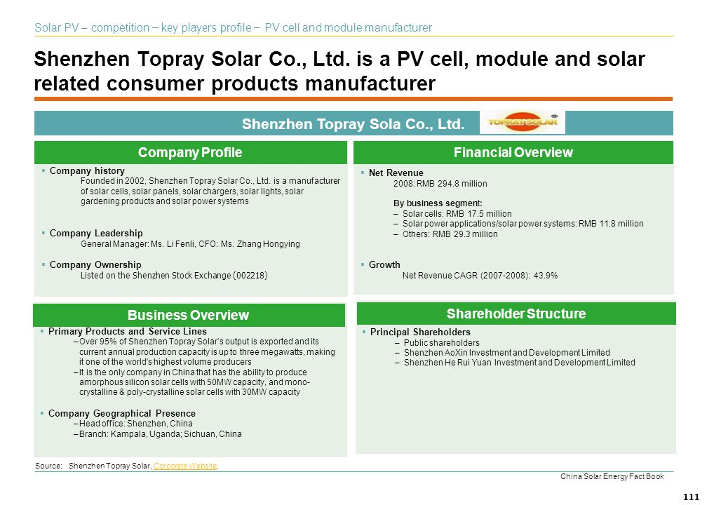 111 Shenzhen Topray Solar Co., Ltd. is a PV cell, module and solar related consumer products manufacturer Shenzhen Topray Sola Co., Ltd. Company histo