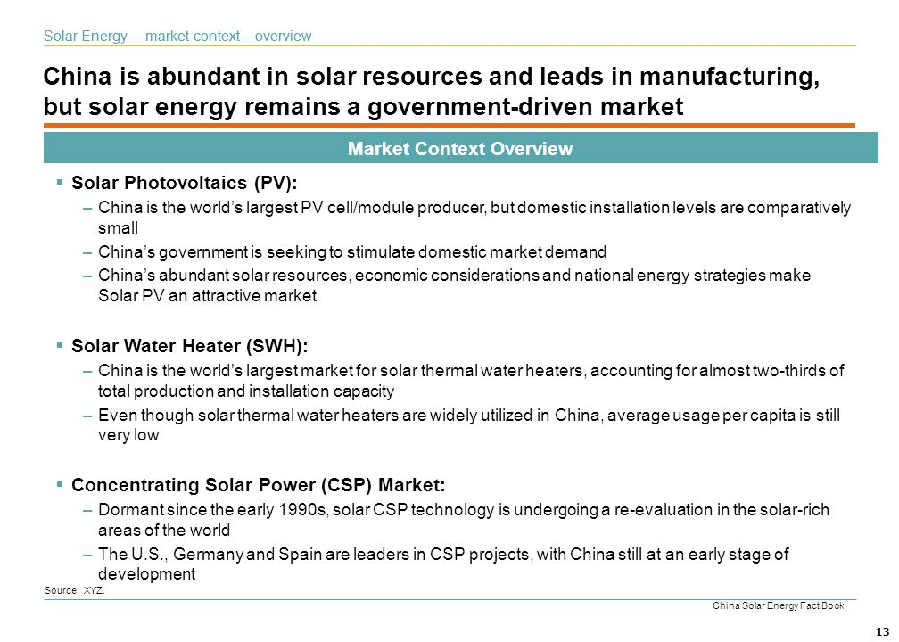 13 China is abundant in solar resources and leads in manufacturing, but solar energy remains a government-driven market Solar Energy – market context