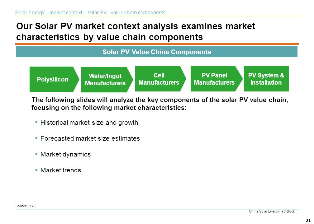 21 Our Solar PV market context analysis examines market characteristics by value chain components The following slides will analyze the key components