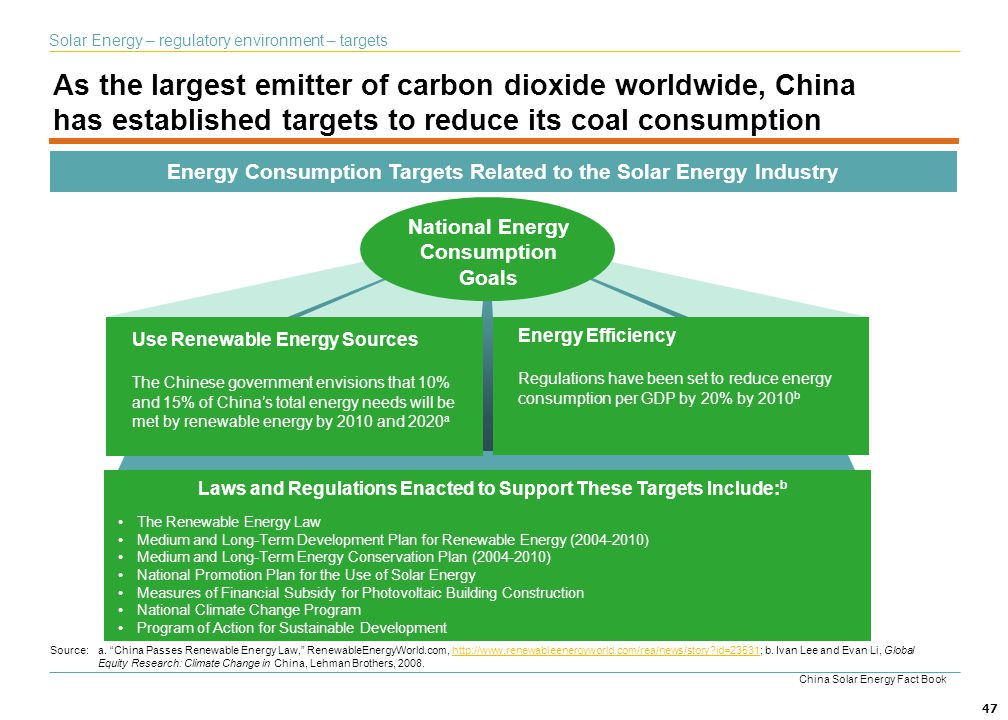 47 As the largest emitter of carbon dioxide worldwide, China has established targets to reduce its coal consumption Energy Consumption Targets Related