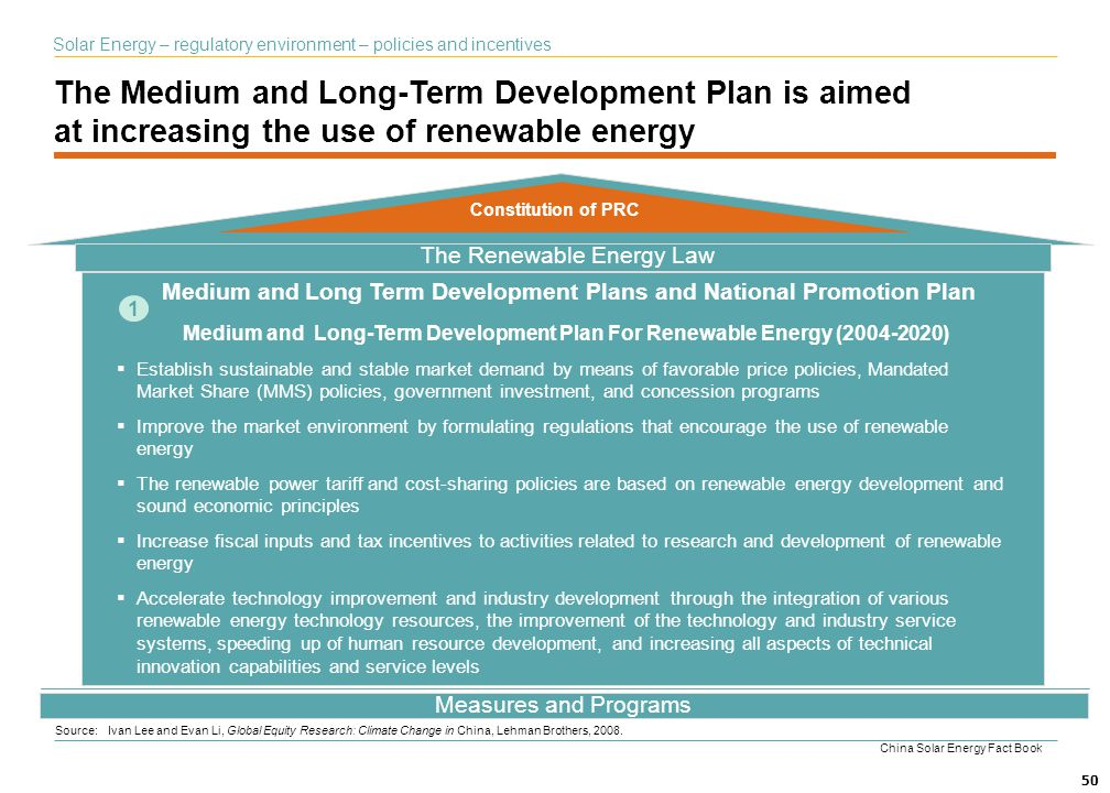 50 Medium and Long Term Development Plans and National Promotion Plan Measures and Programs The Medium and Long-Term Development Plan is aimed at incr