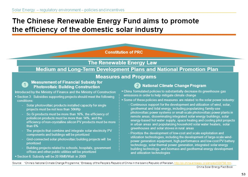 53 Medium and Long-Term Development Plans and National Promotion Plan Measures and Programs The program is being supported by the Chinese Renewable En