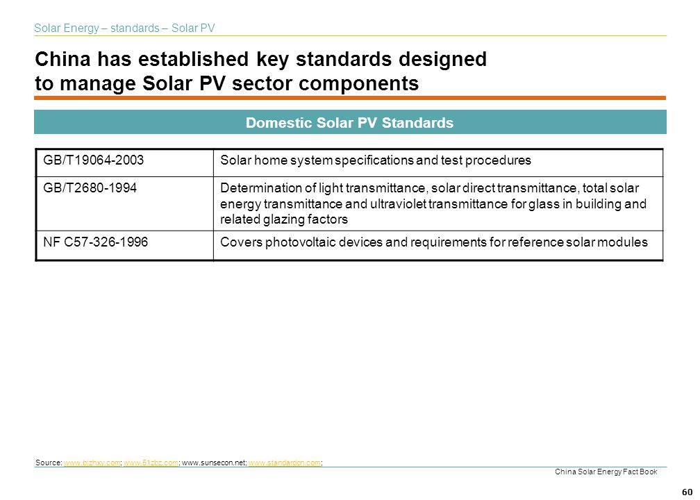 60 China has established key standards designed to manage Solar PV sector components GB/T19064-2003Solar home system specifications and test procedure