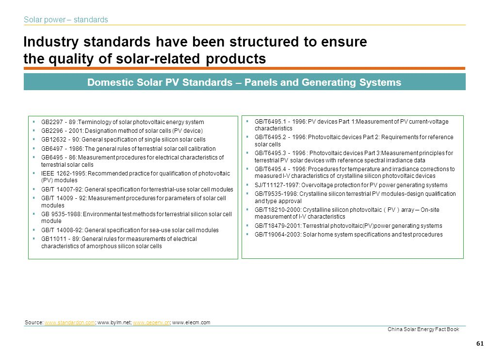 61 Industry standards have been structured to ensure the quality of solar-related products Domestic Solar PV Standards – Panels and Generating Systems