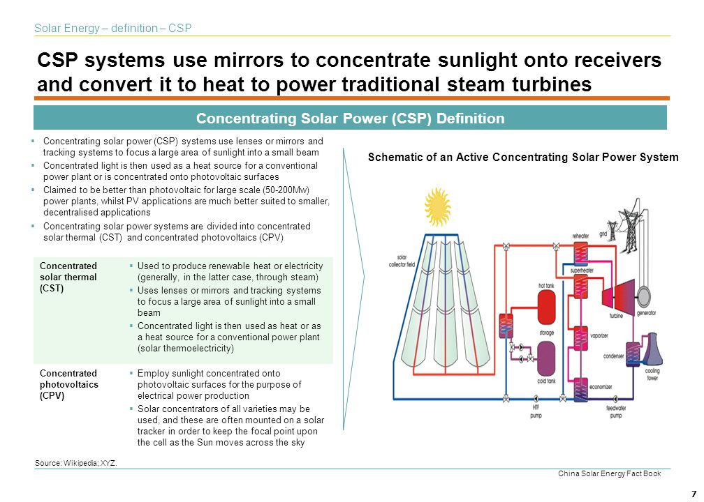 7 CSP systems use mirrors to concentrate sunlight onto receivers and convert it to heat to power traditional steam turbines Concentrating solar power