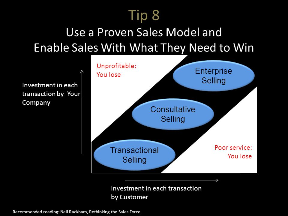 Tip 8 Use a Proven Sales Model and Enable Sales With What They Need to Win Transactional Selling Transactional Selling Consultative Selling Consultative Selling Enterprise Selling Enterprise Selling Unprofitable: You lose Poor service: You lose Investment in each transaction by Your Company Investment in each transaction by Customer Recommended reading: Neil Rackham, Rethinking the Sales Force