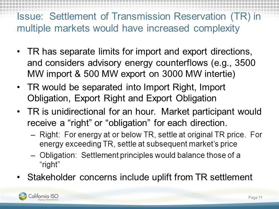 Issue: Settlement of Transmission Reservation (TR) in multiple markets would have increased complexity TR has separate limits for import and export di