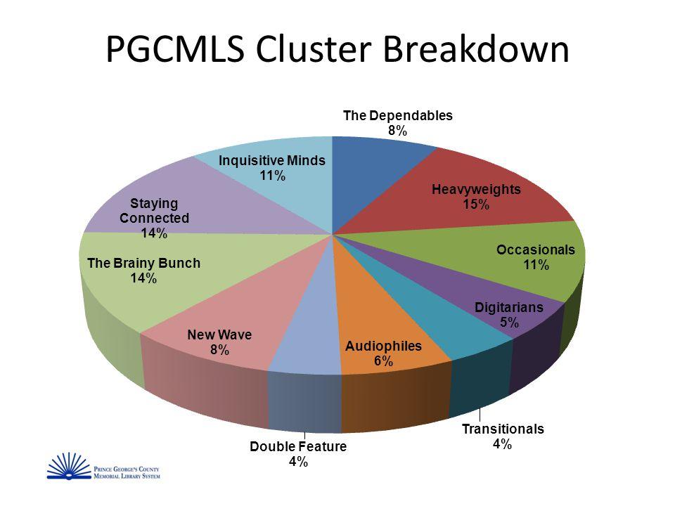 PGCMLS Cluster Breakdown