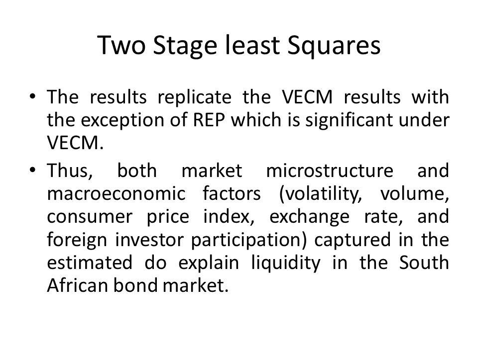 Two Stage least Squares The results replicate the VECM results with the exception of REP which is significant under VECM.