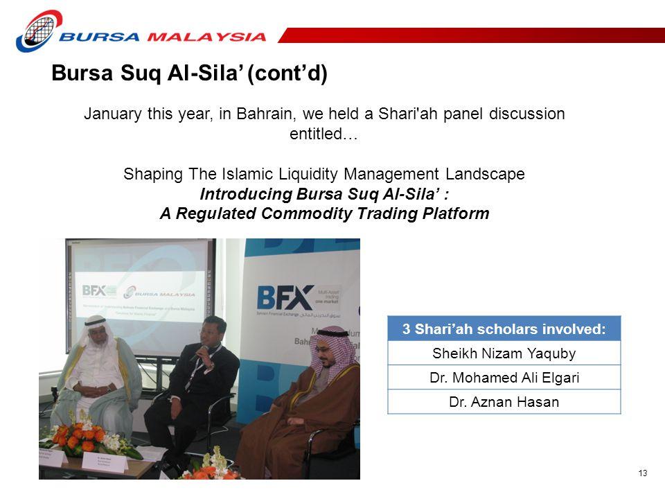 14 Marketing Communication Plan Advertisement in Islamic Finance AsiaArticlesPublications / WebsitesEventsSponsorship (local & international)Speaking Engagements