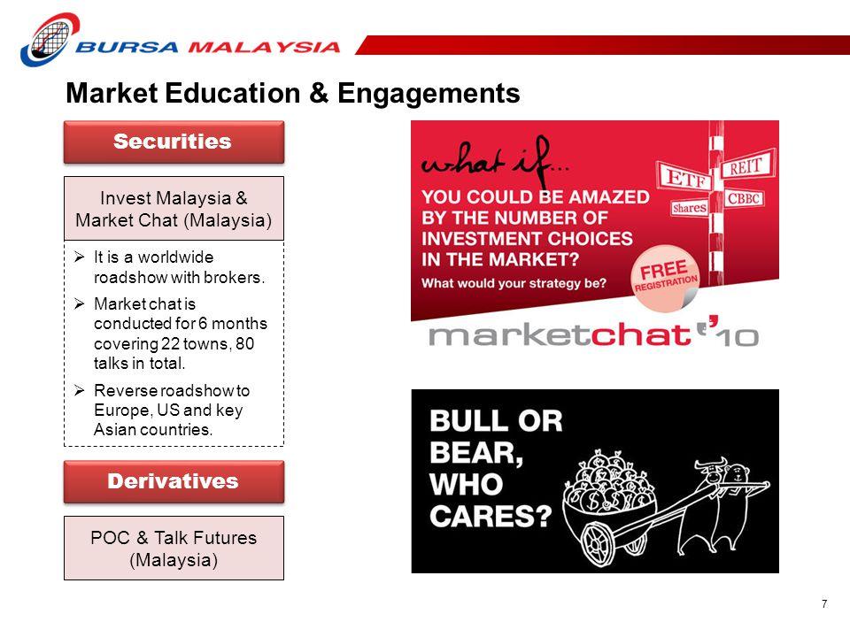 8 Islamic Markets Educational Series (ETFs) MIFC Roadshows Speaking Engagements Training on Tawarruq & Commodity Murabahah Media interviews Publications Events (Sukuk listing) e.g.