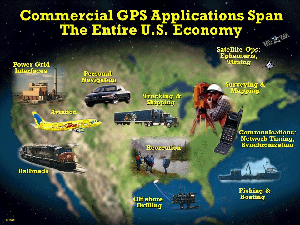 GPS represents a $10 billion industryGPS represents a $10 billion industry –Worldwide sales to exceed $12 billion in 2002 –U.S. market share is 52% U.