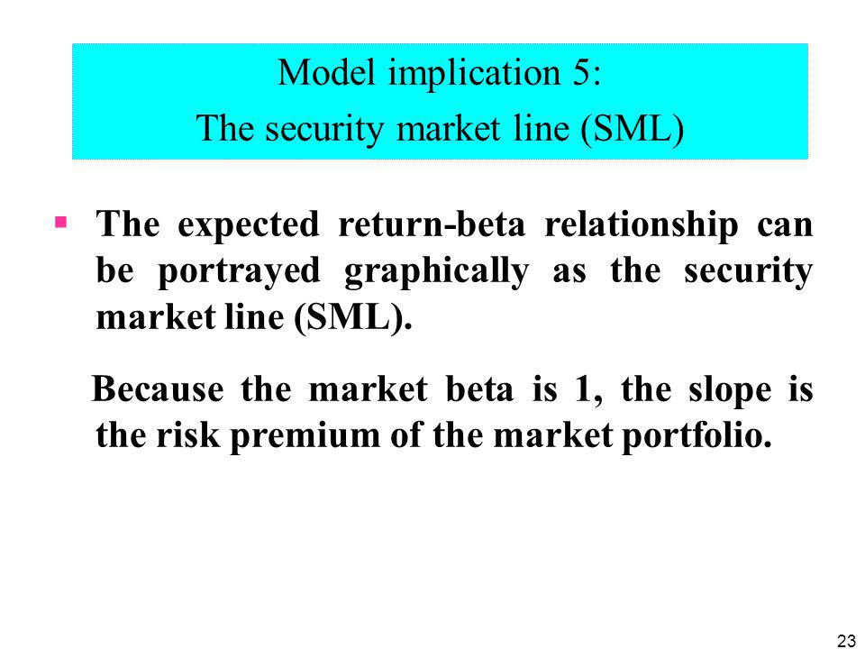 23 Model implication 5: The security market line (SML) The expected return-beta relationship can be portrayed graphically as the security market line