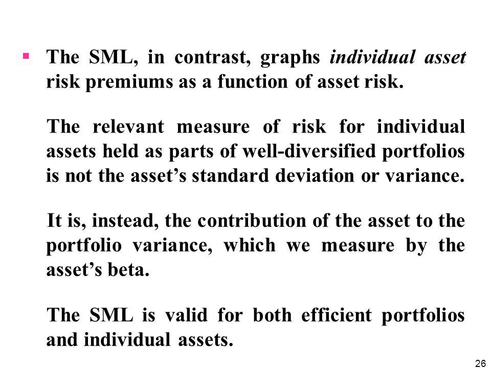 26 The SML, in contrast, graphs individual asset risk premiums as a function of asset risk. The relevant measure of risk for individual assets held as