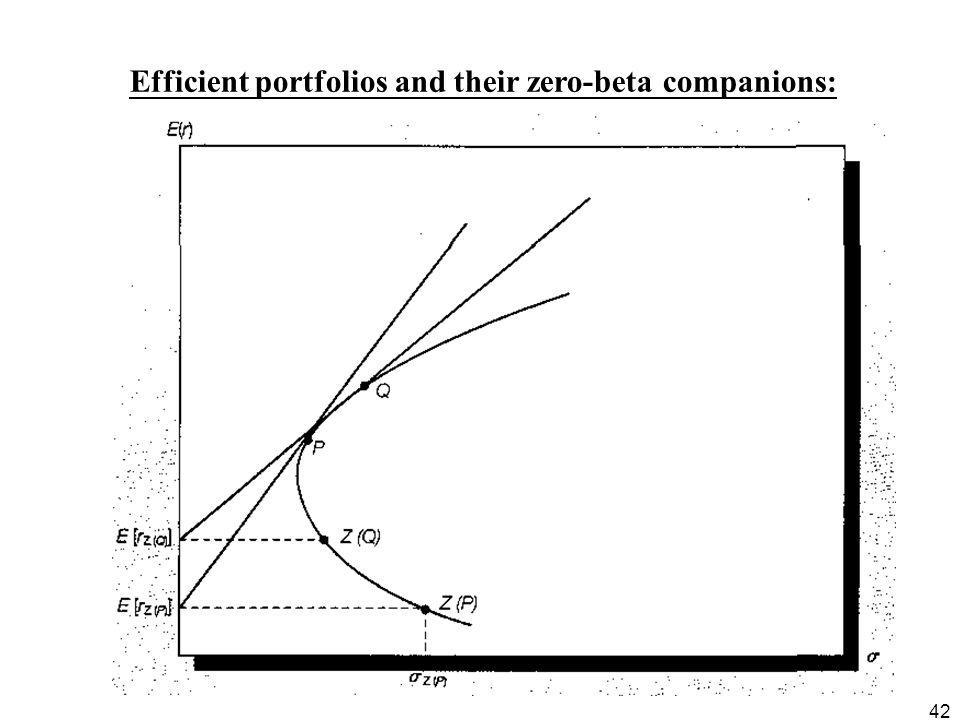 42 Efficient portfolios and their zero-beta companions: