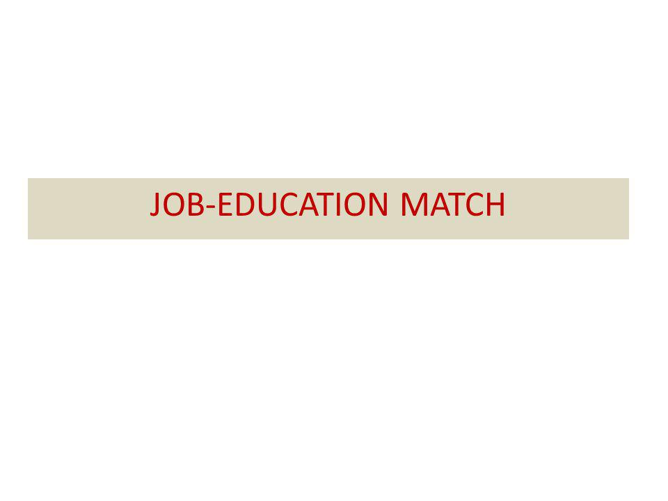JOB-EDUCATION MATCH