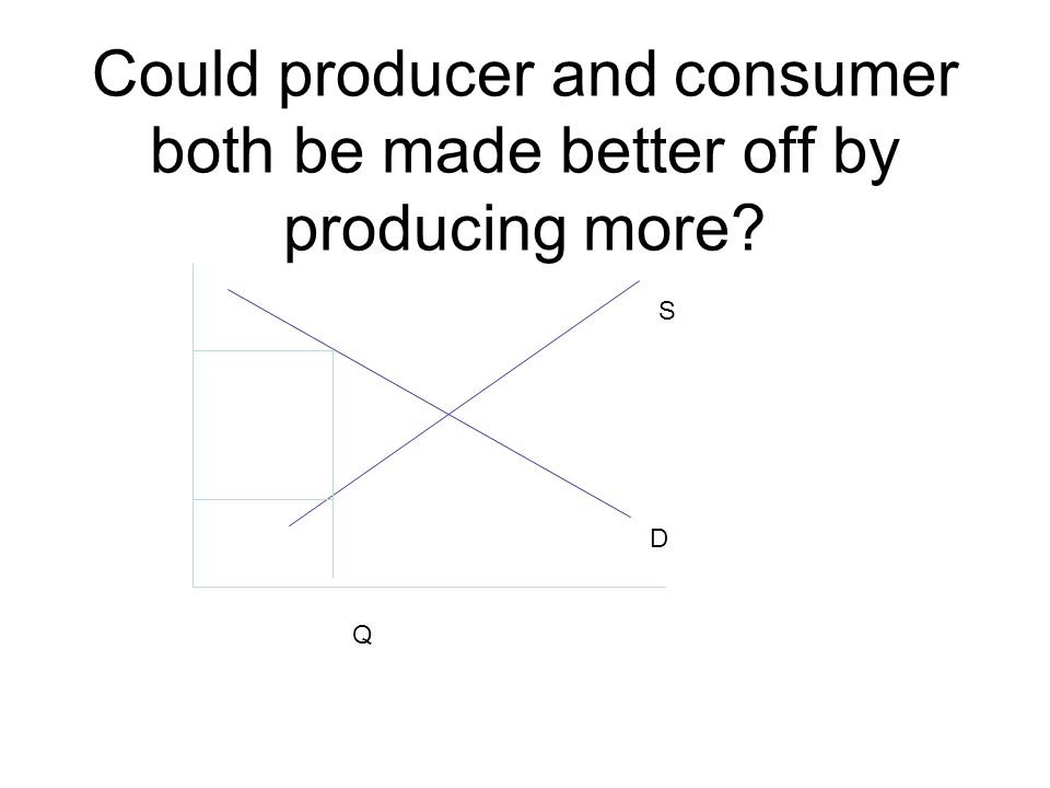 Could producer and consumer both be made better off by producing more? Q D S