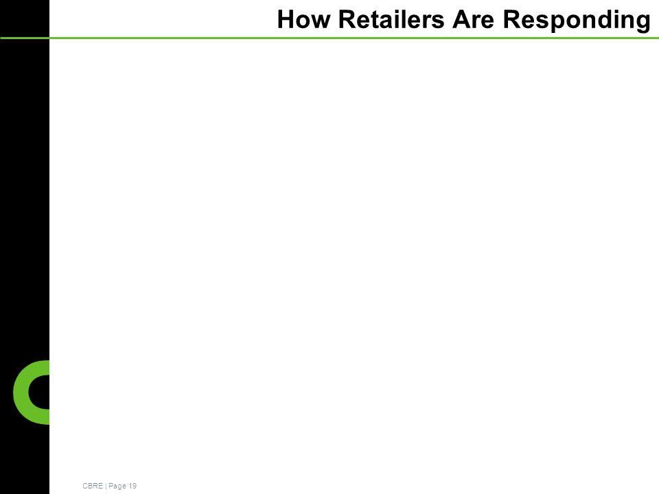 CBRE | Page 19 How Retailers Are Responding