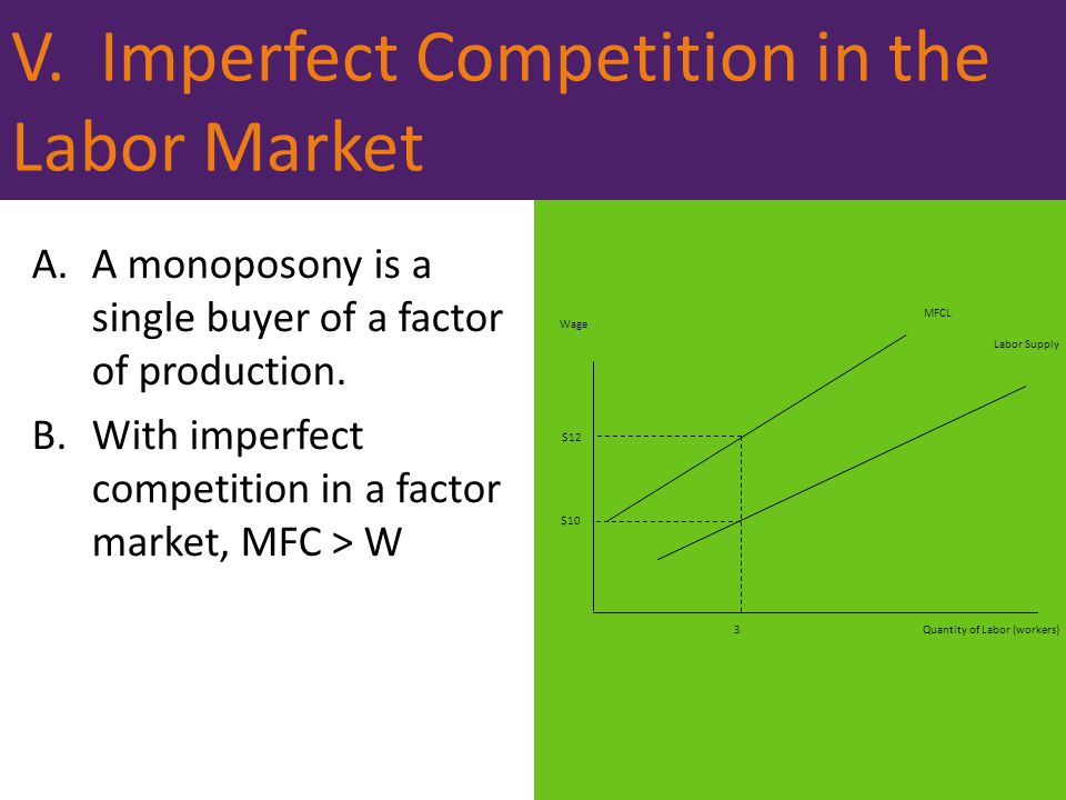 V. Imperfect Competition in the Labor Market A.A monoposony is a single buyer of a factor of production. B.With imperfect competition in a factor mark